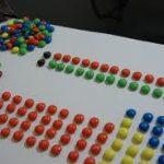 Tabela Periódica usada para ensinar a tabela periódica