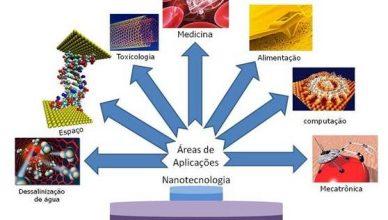 Áreas nanotecnologia