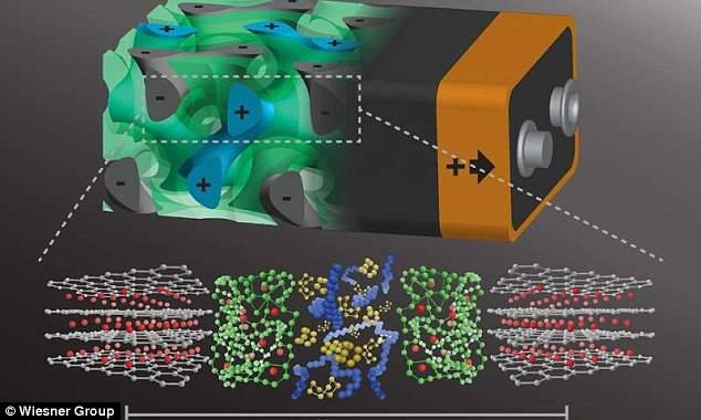 nanobactéria