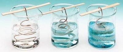 reação entre nitrato de prata e fio de cobre
