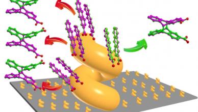 Estrutura Nano-hélice