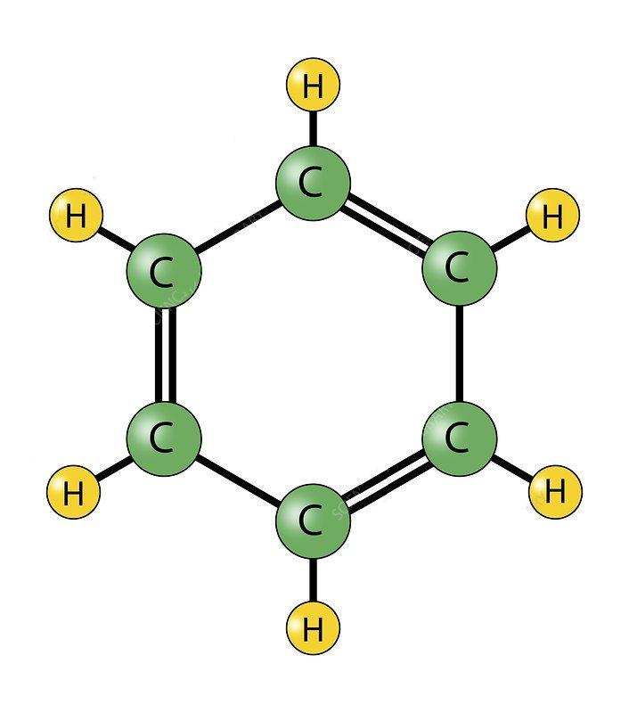 O que são hidrocarbonetos aromáticos