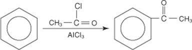 Síntese da acetona pelo método Friedel-Crafts.