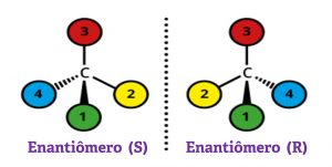 Enantiômeros