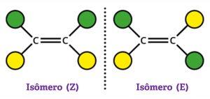 Isomeros E e Z